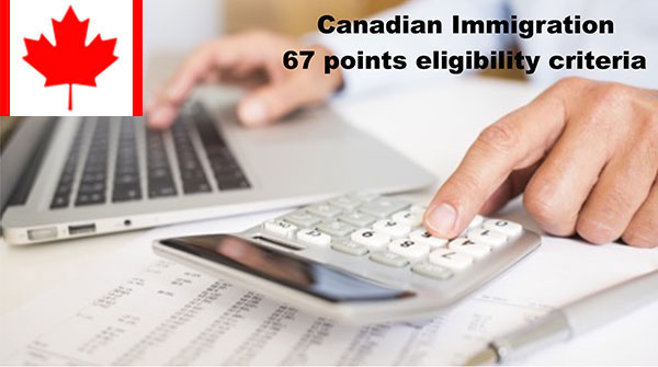 Canada Immigration | Express Entry